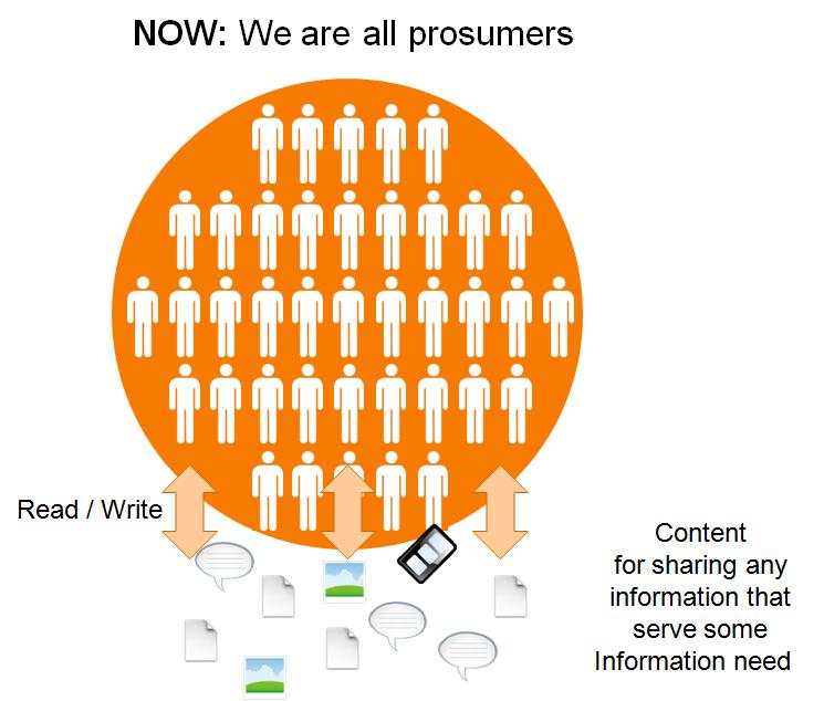 prosumers-1