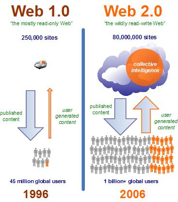 web20.png
